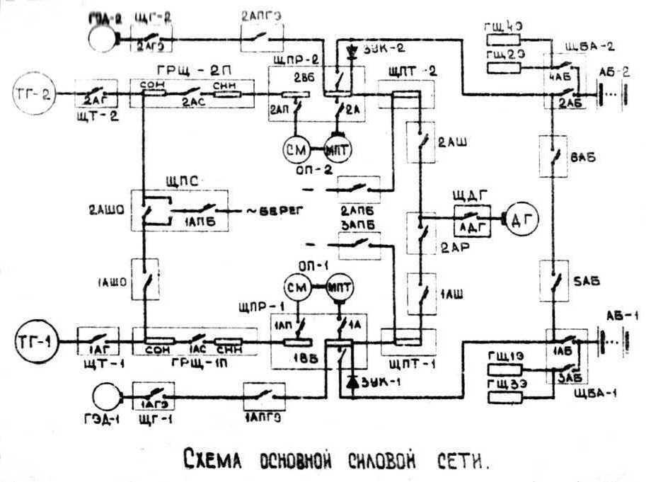 Схема основной силовой сети
